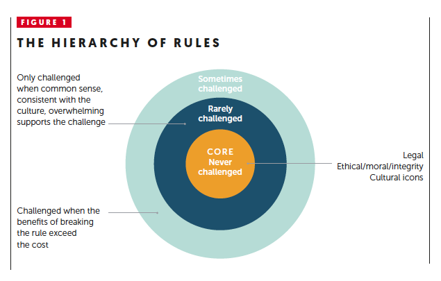 how to break the rules for deep engagement